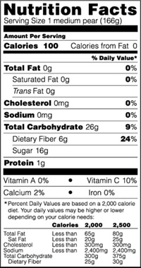Pear-Nutrition-Facts