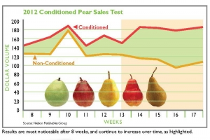 2012 Conditioned Pear sell in sheet 2 pg version_Page_1